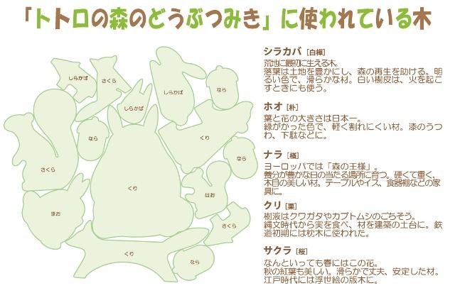 tsumikisyurui.jpg